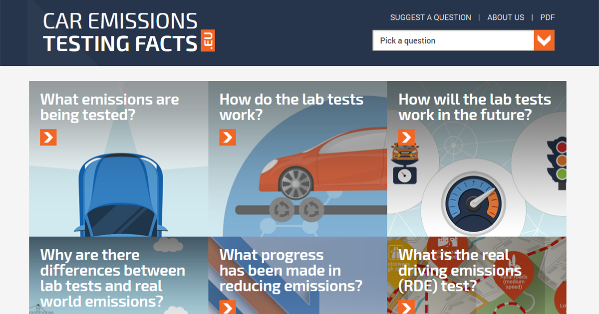 Emissions Testing Sites | Upcoming Car Release 2020